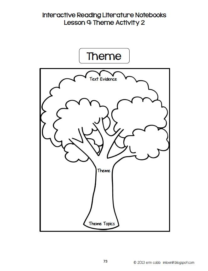 Fantastic determining central idea worksheet theme rl determine or of text and how it is conveyed through particular details provie280a6 reading literature