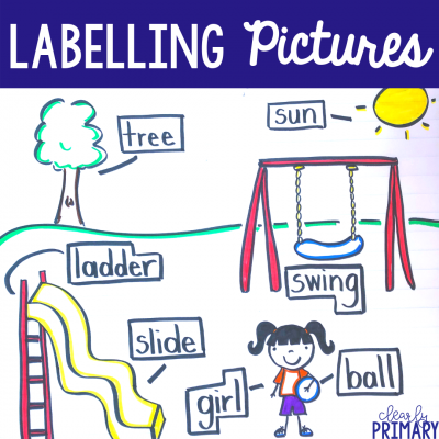 Labeling pictures 400x400 label picture archives clearly primary kindergarten excelent