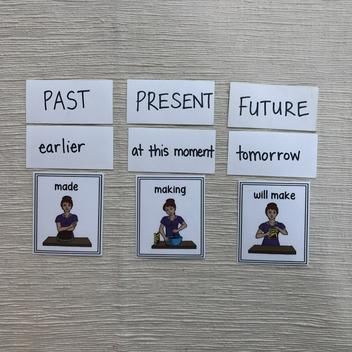 Past present future verbs activities kindergarten social studies phenomenal and pictures for photo ideas