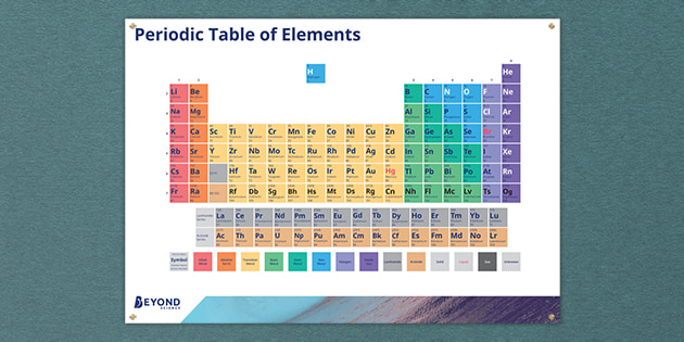 T3 sc periodic table of elements ver 6 reading comprehension pdf tremendous elements poster ks3 chemistry